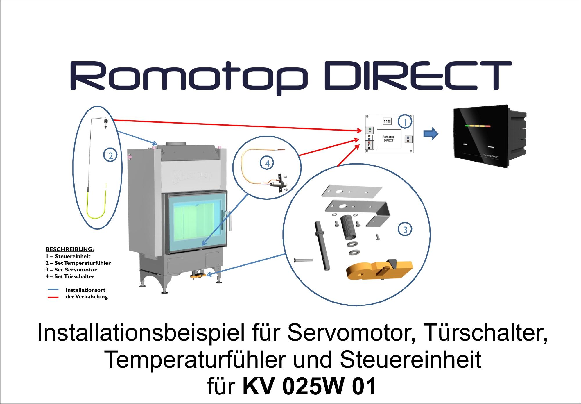 AUTOMATISCHE REGELUNG ROMOTOP DIRECT | Romotop